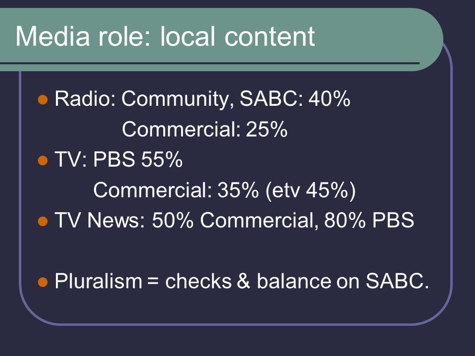 Media role: economic hurdles SABC dependent on advertising.