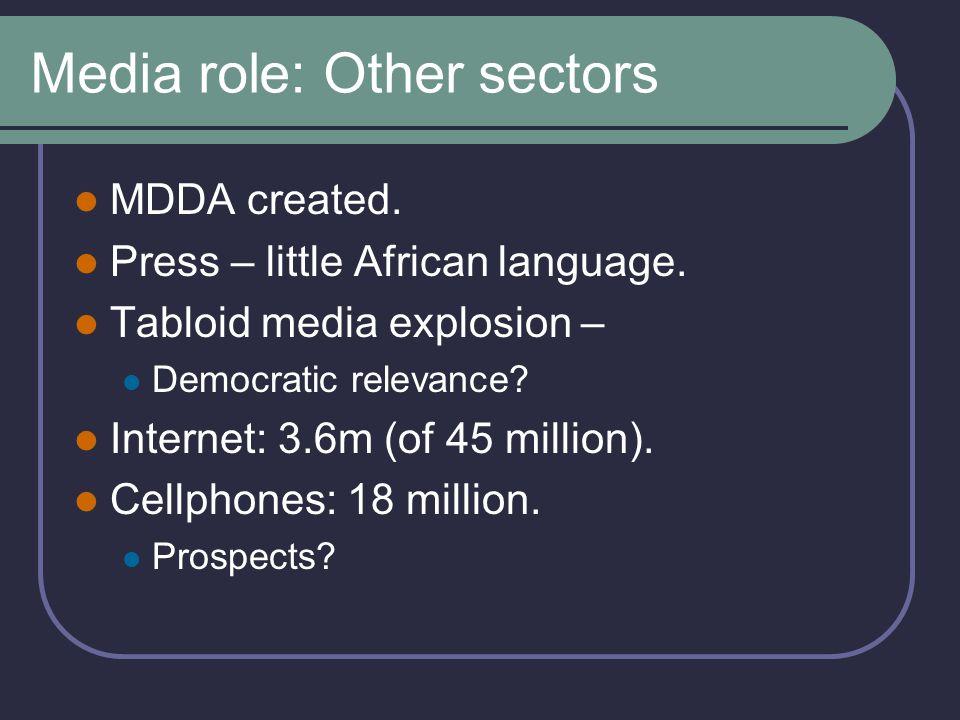Media role: context variables Market-driven media: Public sphere.