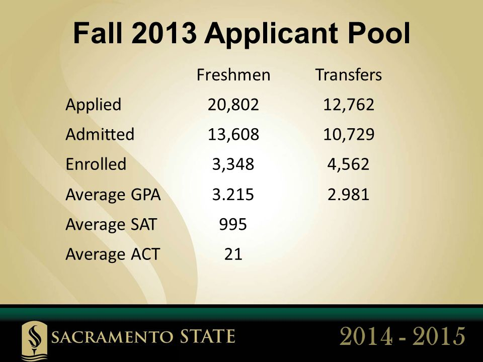 Important Dates October 1 st - November 30 th Application filing period (csumentor.edu) October 5 th Future Hornet Day December 7 th Last opportunity to take SAT December 14 th Last opportunity to take ACT December 19 th $55 Application filing fee deadline January 16 th SAT/ACT test score due February 3 rd Transcript Deadline for Transfers March 1 st Admission Notification May 1 st Intent to enroll deadline May 3 rd Last EPT/ELM June 30 th Final document deadline June/July Mandatory orientation September 2, 2014 First Day of Instruction 2014 - 2015