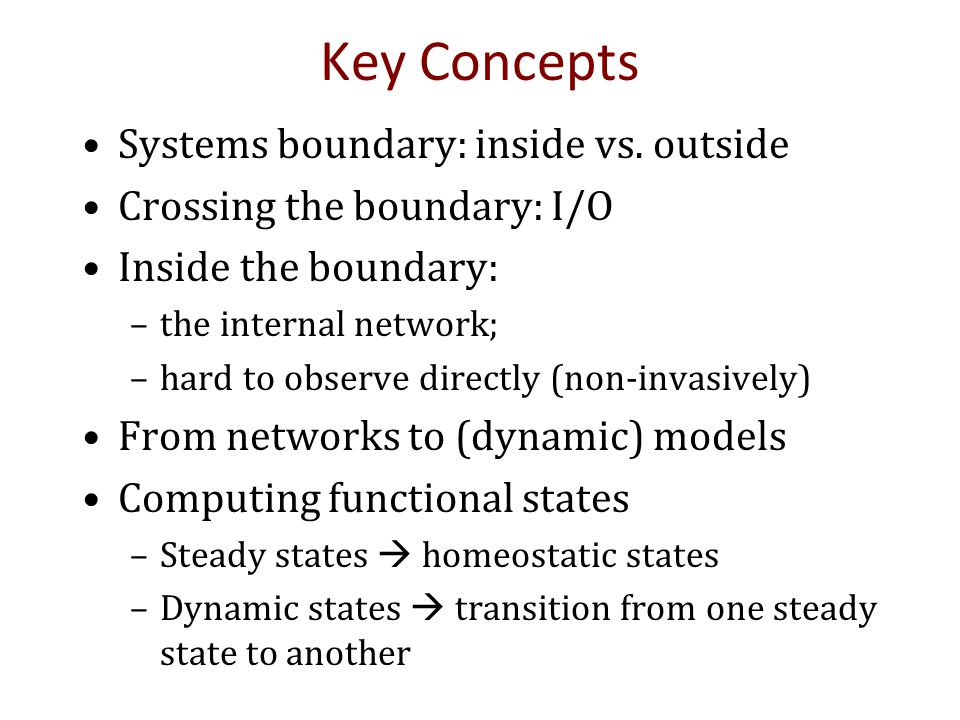 Open Systems: key concepts Physical: i.e., cell wall, nuclear membrane Virtual: i.e., the amino acid biosynthetic pathways Hard: volume = constant Soft: volume = fn(time)