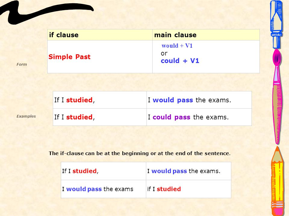 if clausemain clause Simple Past would + V1 or could + V1 If I studied,I would pass the exams.
