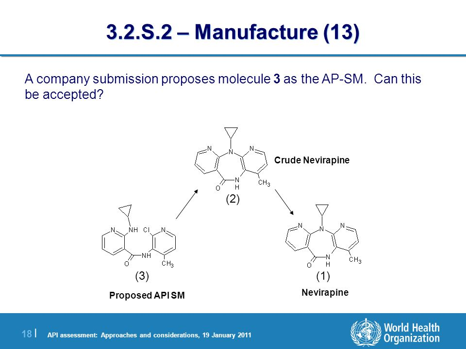 API assessment: Approaches and considerations, 19 January 2011 19 | 3.2.S.2 – Manufacture (14) First identify the final intermediate, as logically the API-SM and API-SM- for-synthesis must occur prior to this molecule.