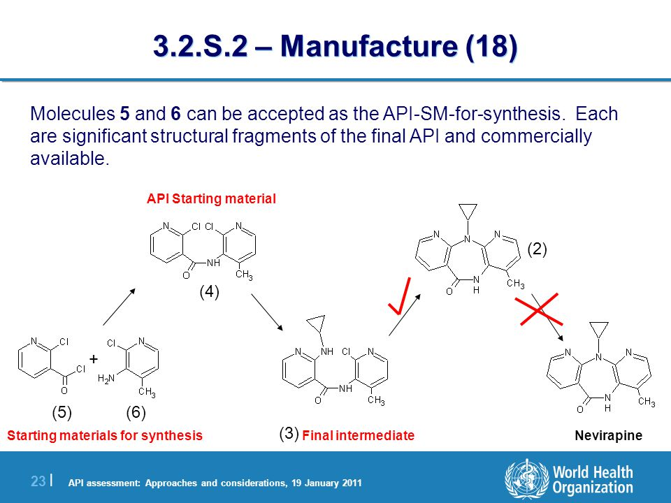 API assessment: Approaches and considerations, 19 January 2011 24 | 3.2.S.2 – Manufacture (19) Controls on the API-SM should typically include identity, assay and impurity content.