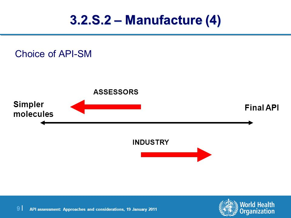 API assessment: Approaches and considerations, 19 January 2011 10 | 3.2.S.2 – Manufacture (5) The API-SM is the point at which GMP applies to manufacture.