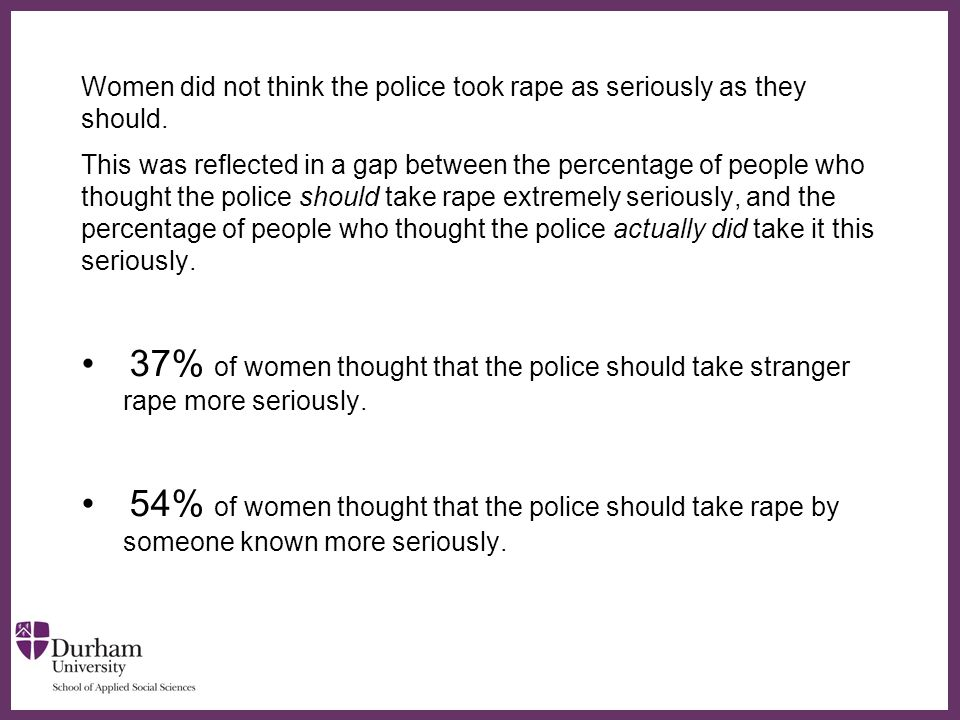 ∂ Respondents were asked if they would report rape if it happened to them.