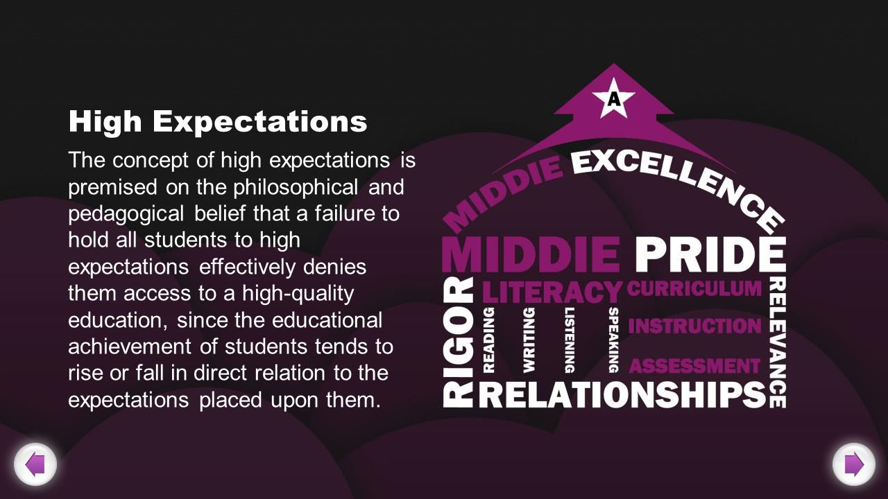 High Expectations The concept of high expectations is premised on the philosophical and pedagogical belief that a failure to hold all students to high expectations effectively denies them access to a high-quality education, since the educational achievement of students tends to rise or fall in direct relation to the expectations placed upon them.