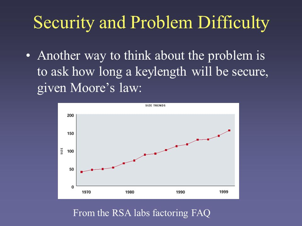 Security and Problem Difficulty RSA-155 (512 bit asymmetric-key) broken in 1999.