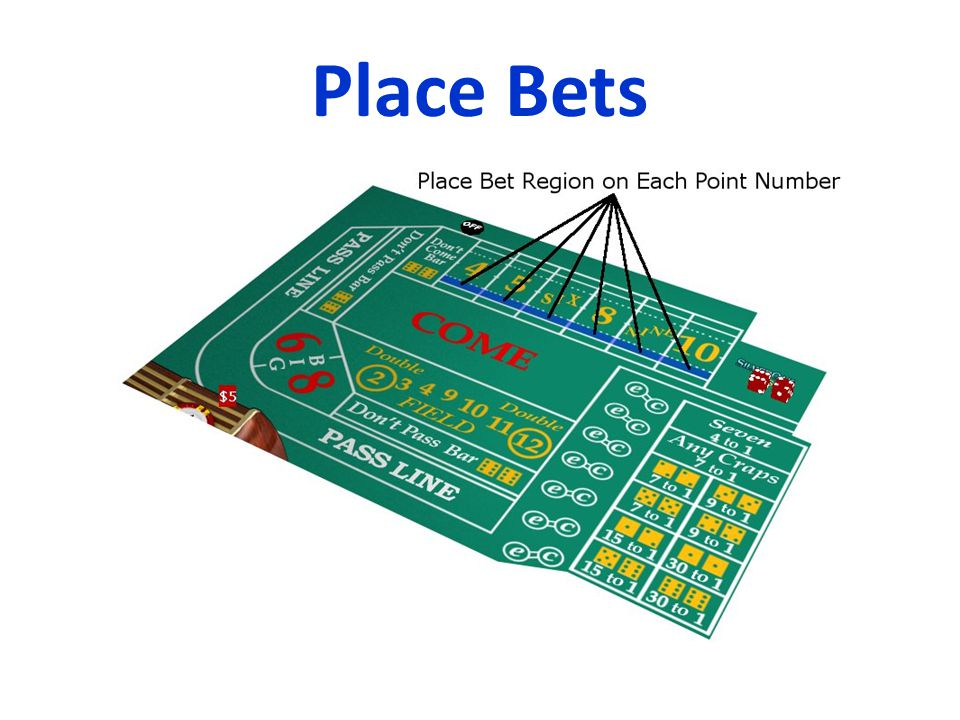 How to Make a Place Bet 1)Place bets may be placed on the numbers 4, 5, 6, 8, 9, and 10 at any time.