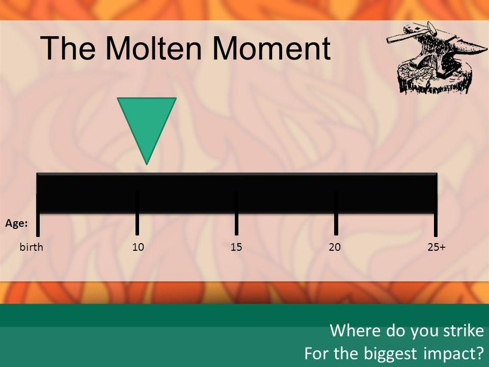 The Molten Moment Design an Intervention Design an Intervention ? Where do we act?