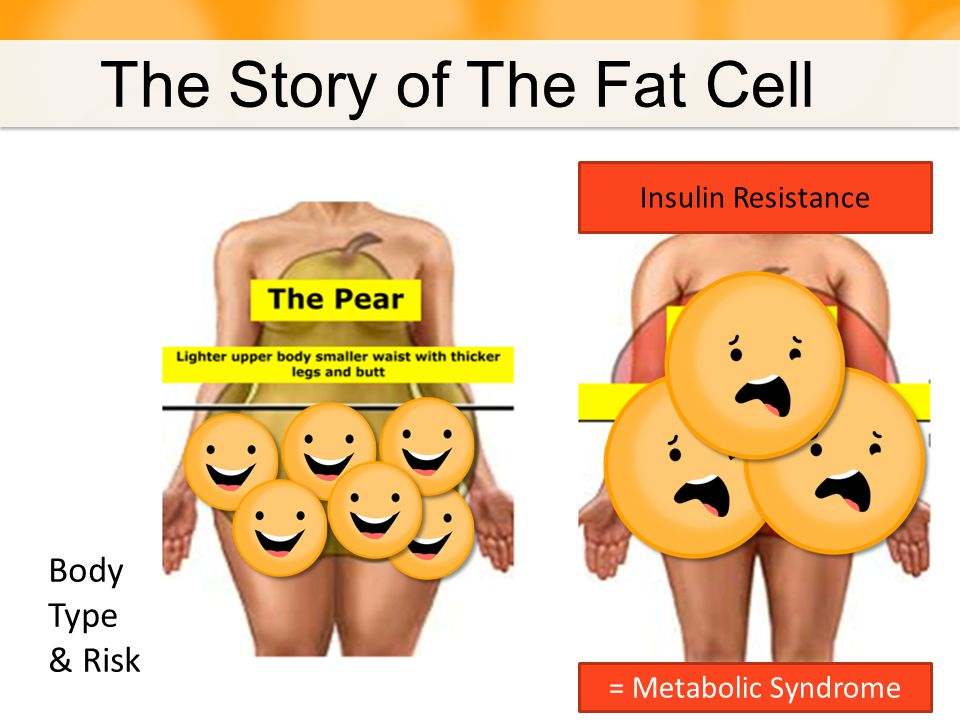 Metabolic Health GoodPoor BMI Obese Normal weight