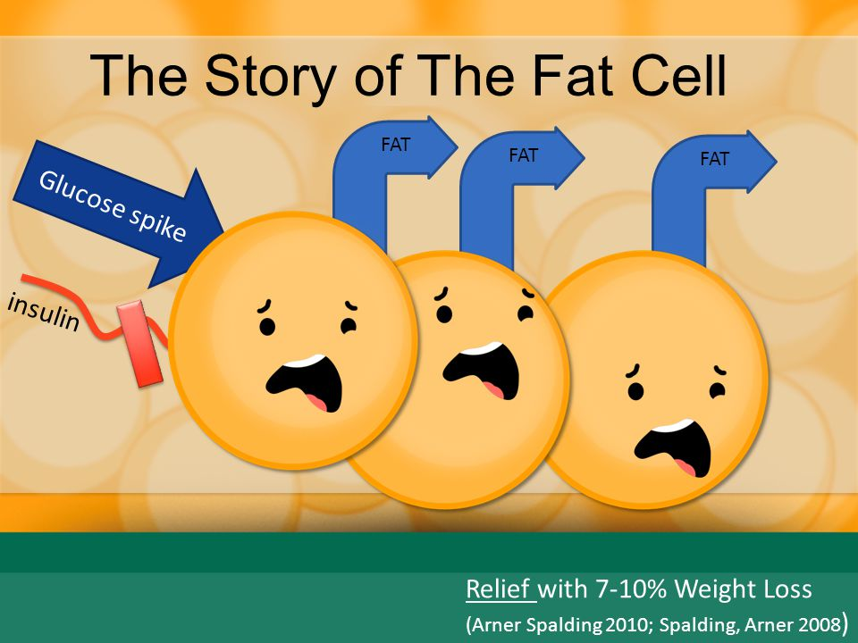 The Story of The Fat Cell Rebellion with >10% Weight Loss (Arner Spalding 2010; Spalding, Arner 2008 ) 5'6 BMI 30 25 OB OW NW I'm HUNGRY!.