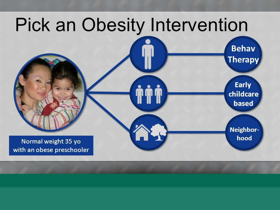 Results of Intervention