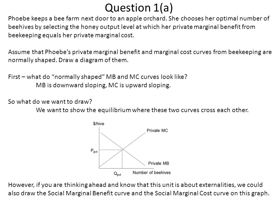 Question 1(a) Assume that Phoebe's private marginal benefit and marginal cost curves from beekeeping are normally shaped.