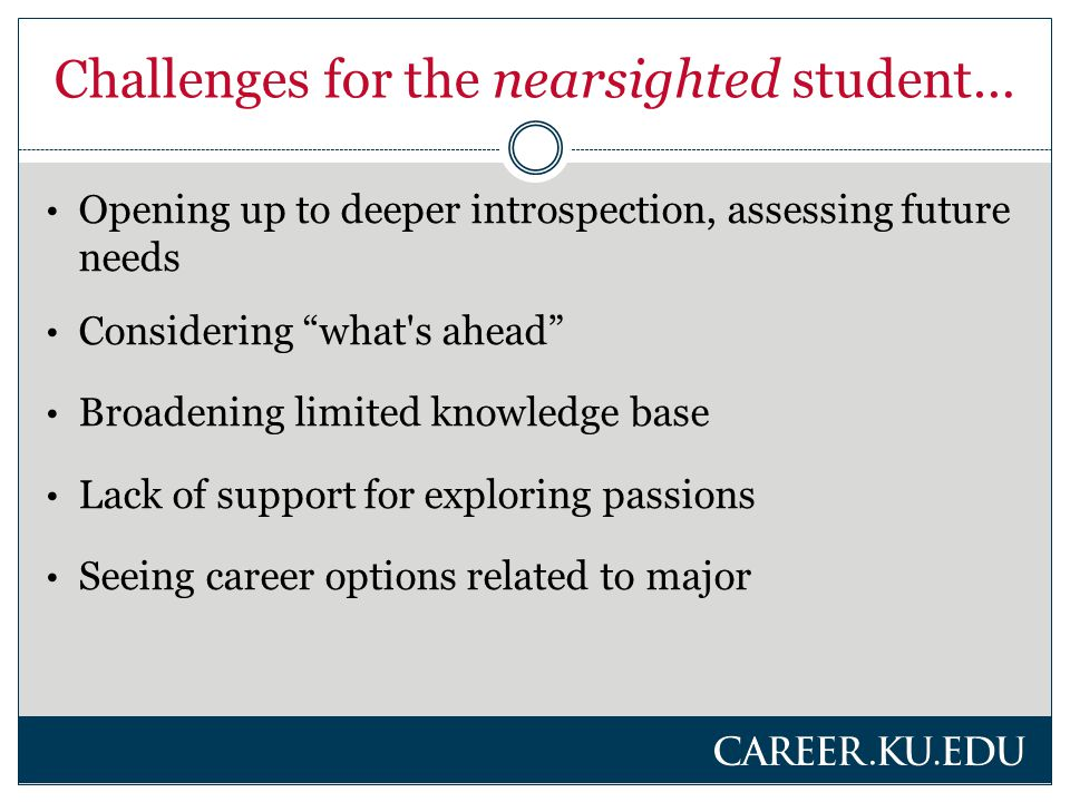 Activities Coaching Questions: What do you already know about _________ that is influencing your career interests.