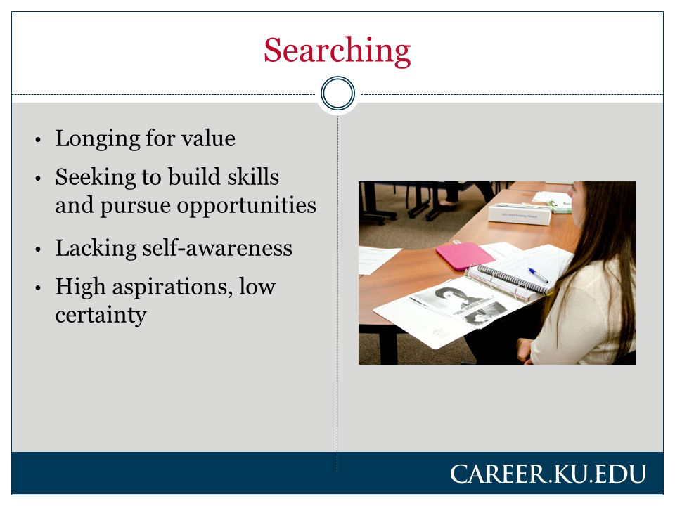 What the searching student might say… I don't know what I want to do with my life. I want to make a difference in people's lives. I'm not sure what I'm doing here at college. I want to make my family proud.