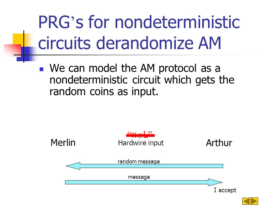 PRG ' s for nondeterministic circuits derandomize AM We can model the AM protocol as a nondeterministic circuit which gets the random coins as input.