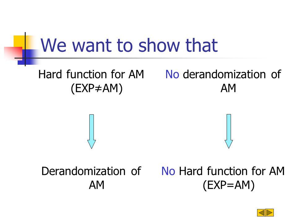 Basic idea: Use nonuniform tradeoff No Hard function for nondeter.
