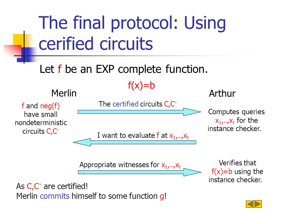 Resilient reconstruction algorithms EXP is computable by pairs of nondeterministic single- valued circuits No derandomization of AM Nonuniform tradeoff [MV99,SU01] The proofs give efficient (prob) reconstruction algorithms R(x,a): If the derandomization fails on x, then there exists an a such that R(x,a) outputs a single-valued pair C,C ' for f.