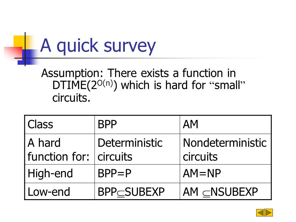 Hardness versus Randomness Assumption: hard functions exist. Conclusion: Derandomization.