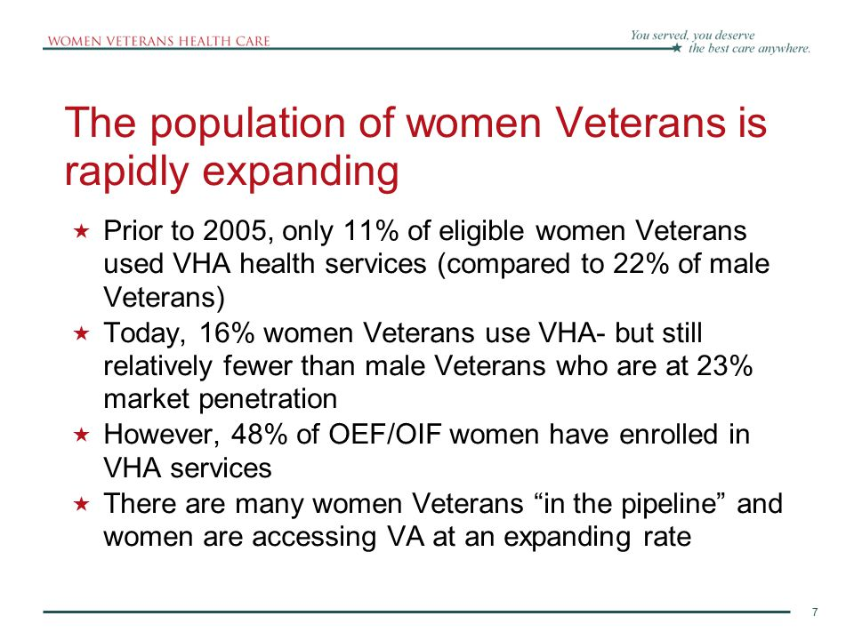 88 Branch of Service Women as a % of Total Personnel Number of Women OfficersEnlisted Army13.7%71,10012,98358,117 Navy14.7%48,7557,61141,144 Marine Corps6.3%11,7061,13810,568 Air Force19.6%64,43011,83552,595 Coast Guard12.2%4,9501,1603,790 Reserve & Guard17.9%145,76922,131123, 638 History: Vietnam Era, 3%; Gulf War I,11% female 8 Women Active Duty Personnel by Branch (2008)