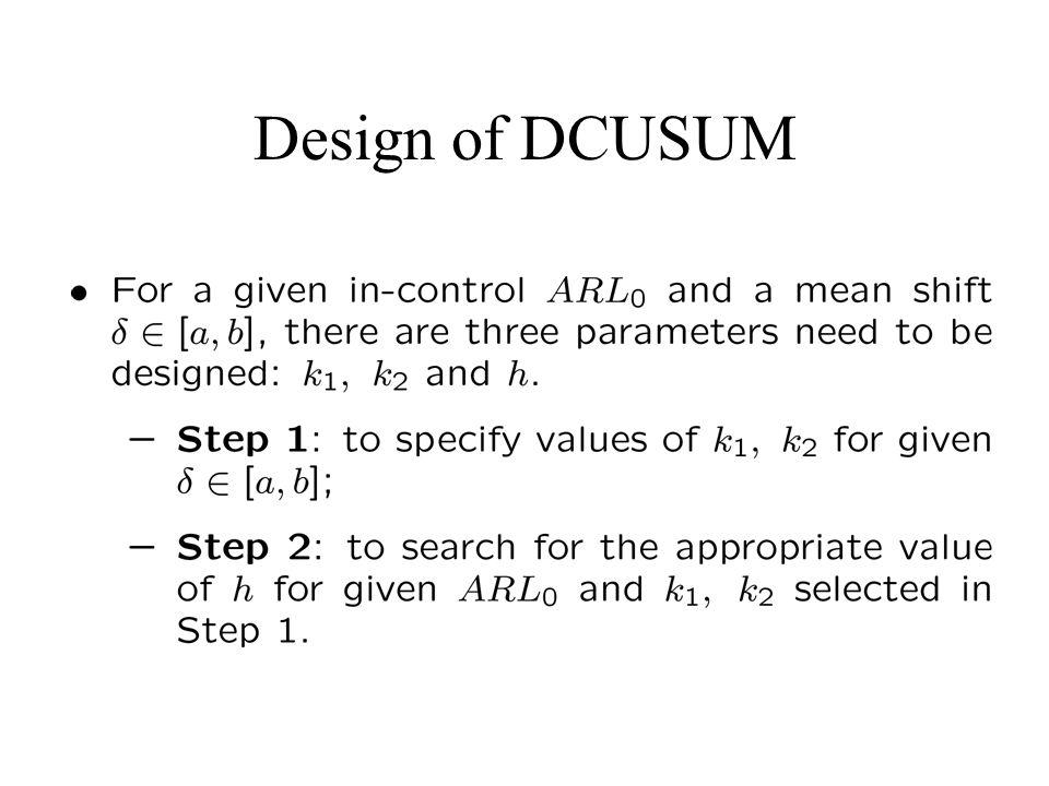 Design of DCUSUM
