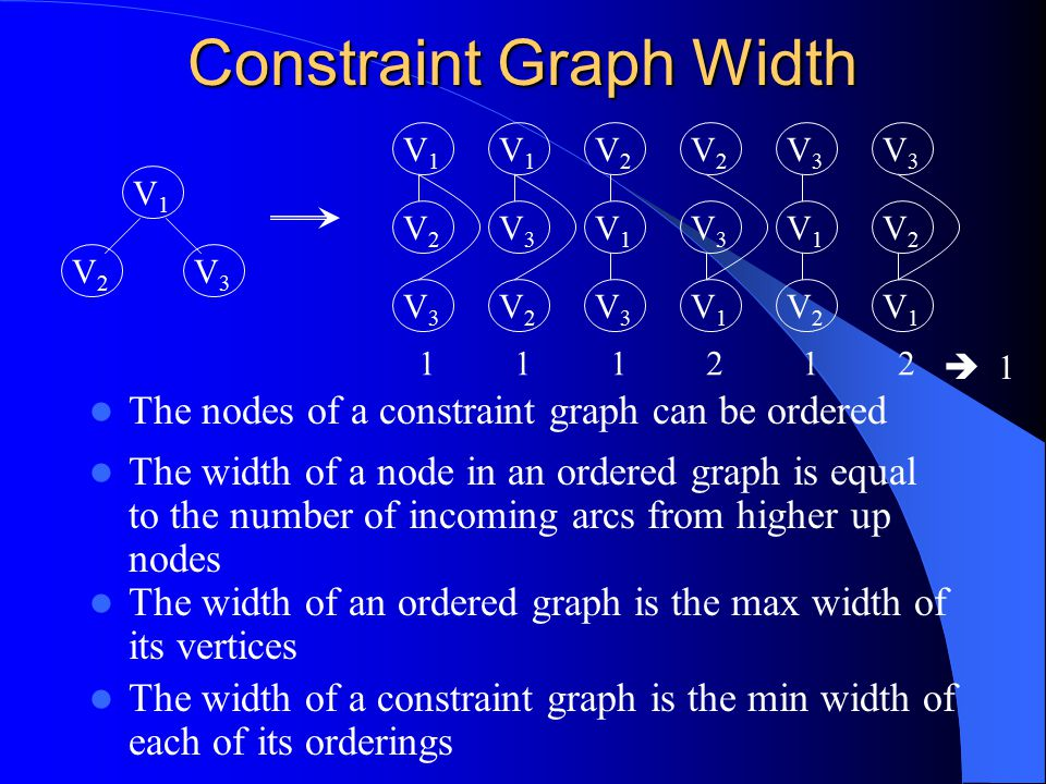 Backtrack Free Search Theorem: If a constraint graph is strongly K- consistent, and K is greater than its width, then there exists a search order that is backtrack free – K>2 consistency algorithms add arcs requiring even greater consistency – If a graph has width 1 we can use node and arc consistency to get strong 2-consistency without adding arcs – All tree structured constraint graphs have width 1 (Freuder 1988)