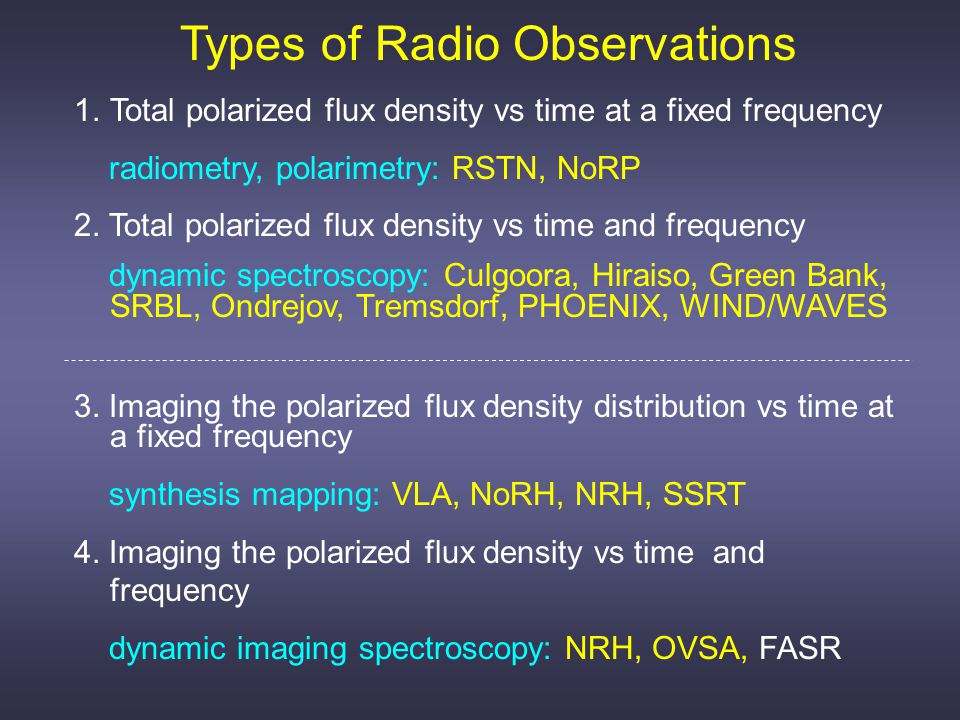 Observation: complex visibility data Data reduction: - calibration - Fourier inversion of the data  mapping - removal of the inst response function  deconvolution Data analysis: - statistical studies - analytical and/or numerical modeling - theoretical motivation/framework/content Usually involves data from other sources … optical, EUV, SXR, HXR, etc.