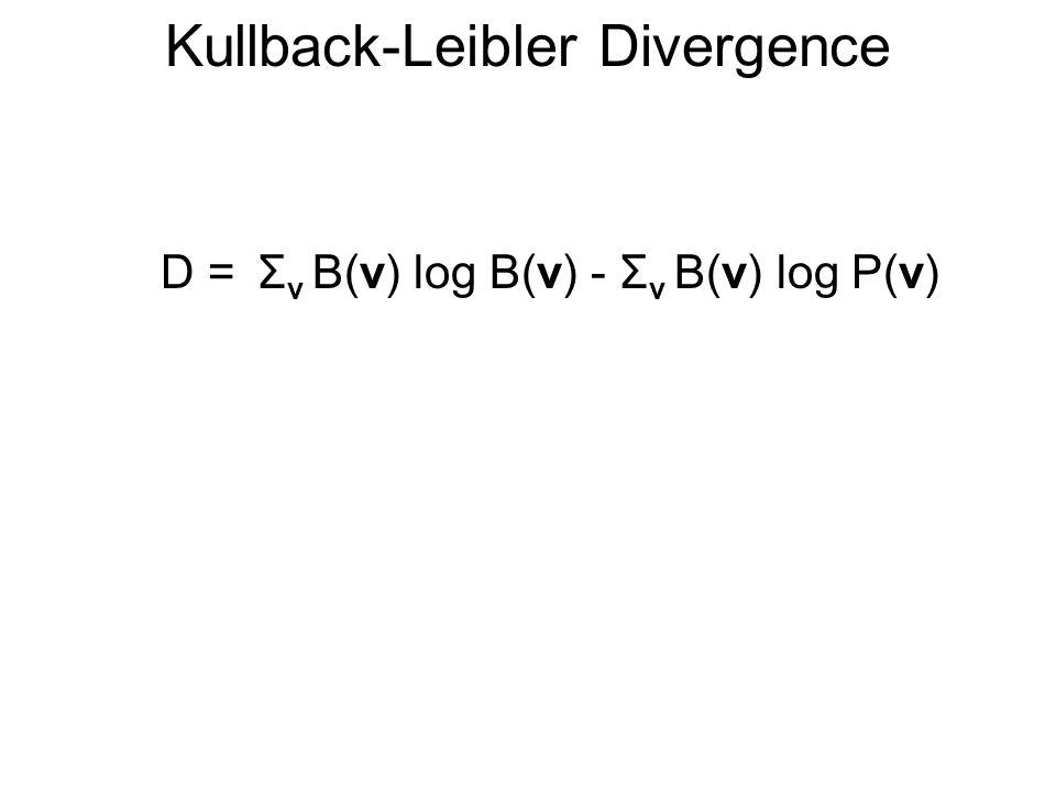 Kullback-Leibler Divergence D =Σ v B(v) log B(v) + Σ v B(v) Q(v) - (- log Z) Helmholz free energy Constant with respect to B