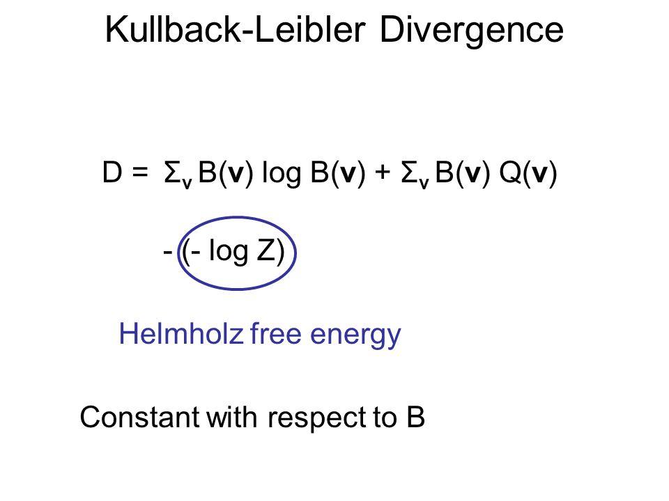 Kullback-Leibler Divergence Σ v B(v) log B(v) + Σ v B(v) Q(v) Negative Entropy U(B)