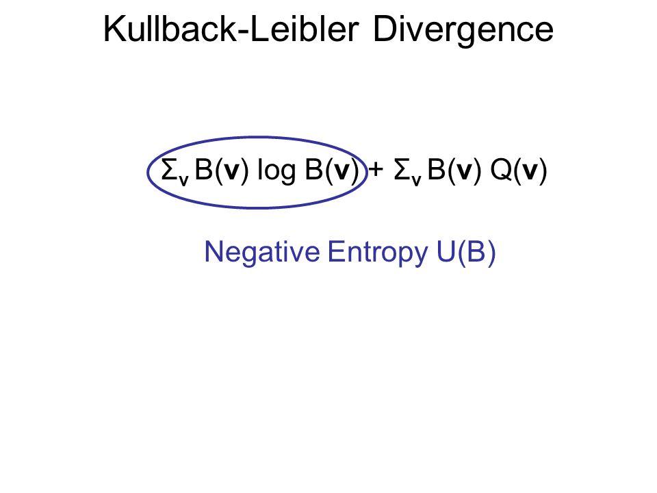 Kullback-Leibler Divergence Σ v B(v) log B(v) + Σ v B(v) Q(v) Average Energy S(B)