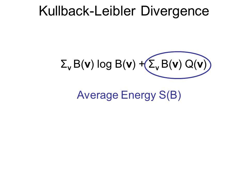 Kullback-Leibler Divergence Σ v B(v) log B(v) + Σ v B(v) Q(v) Gibbs free energy