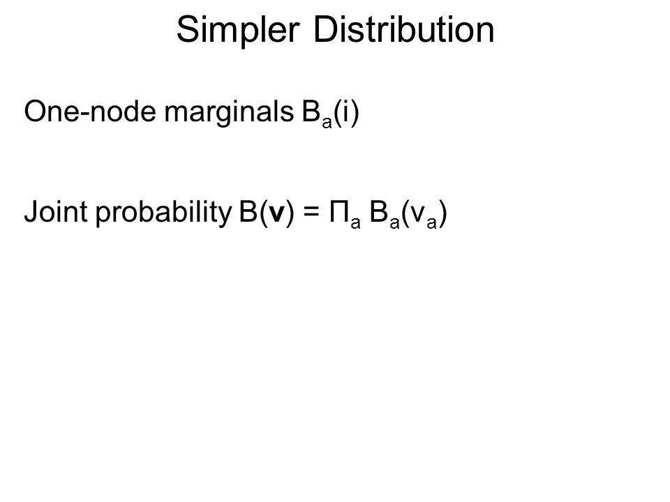 Average Energy Σ v B(v) Q(v)