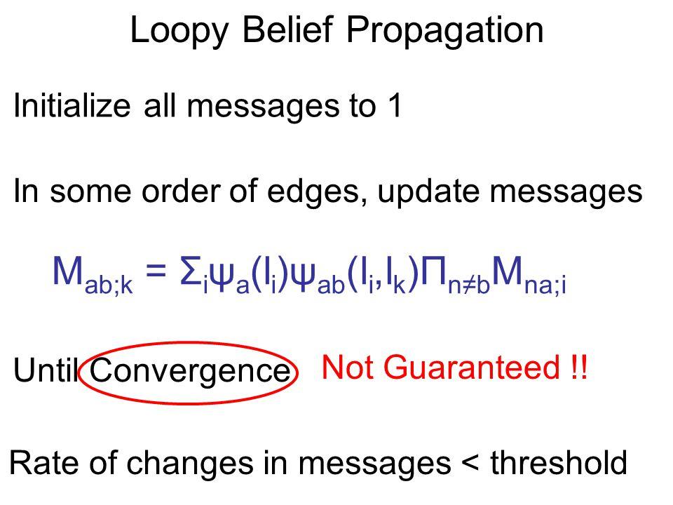 Loopy Belief Propagation B' ab (i,j) = Normalize to compute beliefs B a (i), B ab (i,j) B' a (i) = ψ a (l i )ψ b (l j )ψ ab (l i,l j )Π n≠b M na;i Π n≠a M nb;j ψ a (l i )Π n M na;i At convergence Σ j B ab (i,j) = B a (i)