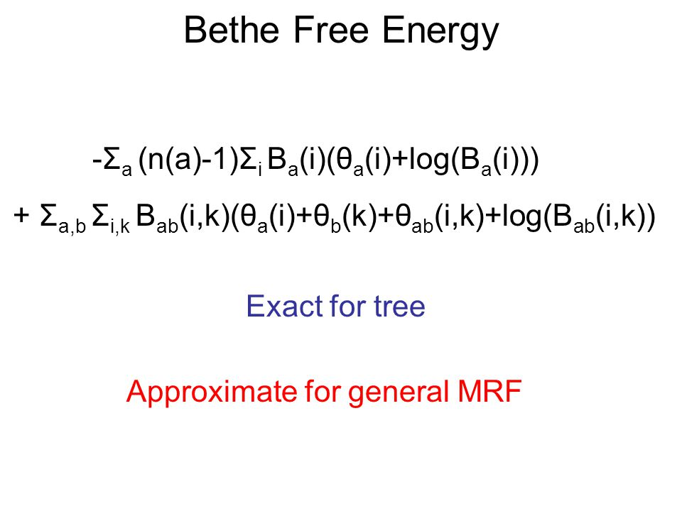 Optimization Problem -Σ a (n(a)-1)Σ i B a (i)(θ a (i)+log(B a (i)))min B Σ k B ab (i,k) = B a (i) Σ i,k B ab (i,k) = 1 Σ i B a (i) = 1 s.t.