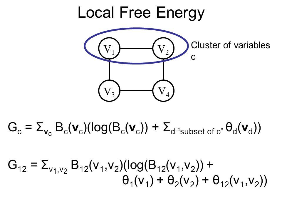 Local Free Energy V3V3 V4V4 V1V1 V2V2 Cluster of variables c G c = Σ v c B c (v c )(log(B c (v c )) + Σ d subset of c θ d (v d )) G 1 = Σ v 1 B 1 (v 1 )(log(B 1 (v 1 )) + θ 1 (v 1 ))