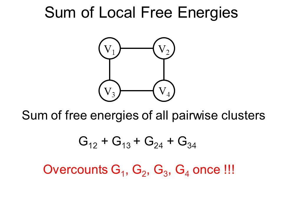 Sum of Local Free Energies V3V3 V4V4 V1V1 V2V2 G 12 + G 13 + G 24 + G 34 Sum of free energies of all pairwise clusters - G 1 - G 2 - G 3 - G 4