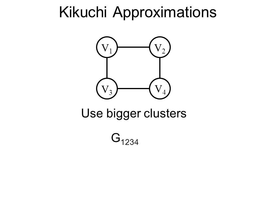 Kikuchi Approximations V4V4 V5V5 V1V1 V2V2 G 1245 + G 2356 Use bigger clusters V6V6 V3V3 - G 25 Derive message passing using KKT conditions!
