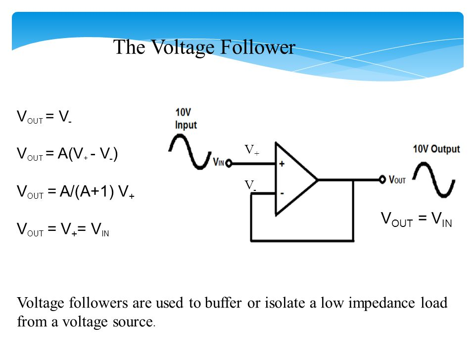 The Inverting Op Amp Apply KCL at node A: i 1 = i 2  (v in – v - )/R 1 = (v - – v OUT )/R 2 Since v - = v + = 0, v i /R 1 = - v OUT /R 2 or v OUT = - (R 2 /R 1 )v in The V - terminal is referred to as a virtual ground due to negative feedback.