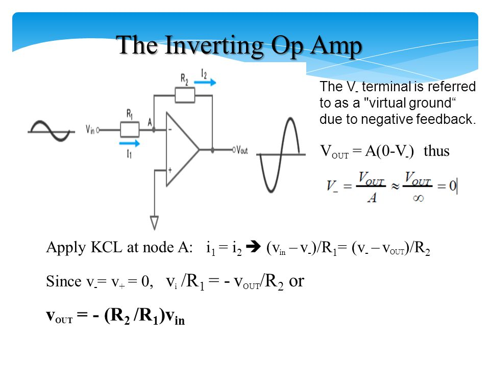 v - = v + = v i n  v i n = R 1 i 1 Since no current flows into either of the Op-Amp inputs  i 1 = i 2  V out = R 1 i 1 + R 2 i 2 = V in + R 2 V in /R 1 v out = (1 + R 2 /R 1 )v in The Non-Inverting Amp