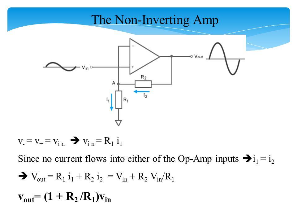 The Summing Amp i = i 1 + i 2 + i 3 i 1 = ( v 1 – v a )/R 1 i 2 = ( v 2 – v a )/R 2 i 3 = ( v 3 – v a )/R 3 i = ( v a – v o )/R f Since v a = 0