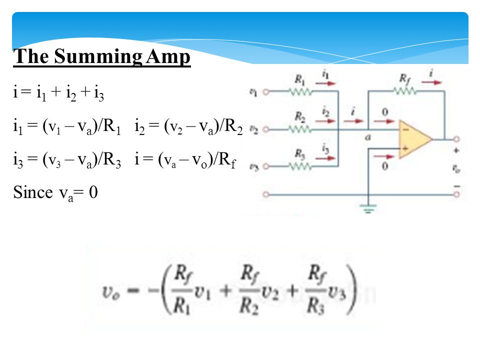 The Difference Amp Apply KCL at node a (v 1 – v a )/R 1 = (v a – v o )/R 2 or v o = (R 2 /R 1 + 1)v a - (R 2 /R 1 )v 2 Apply KCL at node b (v 2 – v b )/R 3 = (v b – 0)/R 4 or v b = {R 4 /(R 3 +R 4 )}v 2 Since v a = v b or If R 1 /R 2 = R 3 /R 4 then v o = R 2 /R 1 (v 2 - v 1 )