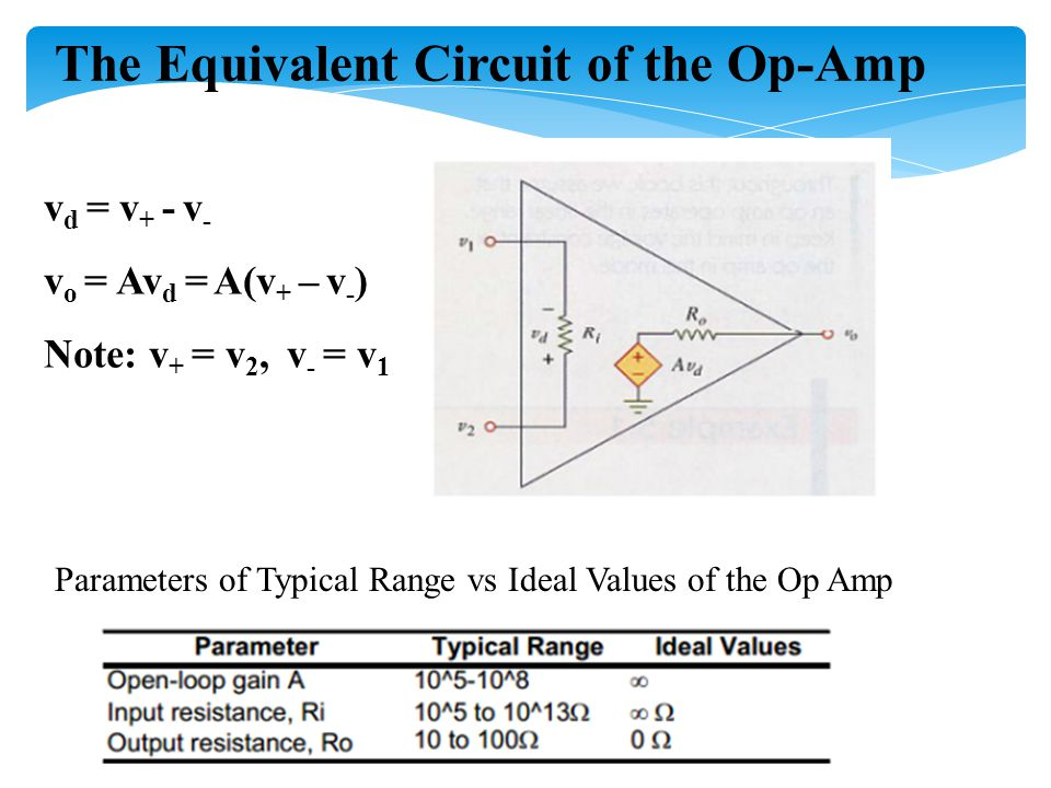 The Ideal Op-Amp 1) The input impedance R i is infinite - i.e.