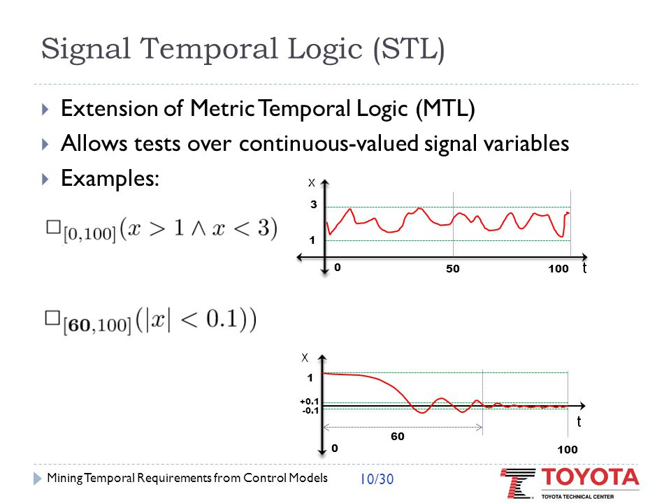 Quantitative Semantics of STL  Function  that maps STL formula  to a numeric value  Quantifies how much a trace satisfies a property  Large positive value : trace easily satisfies   Small positive value: trace close to violating   Negative value: trace does not satisfy  Mining Temporal Requirements from Control Models 11/30