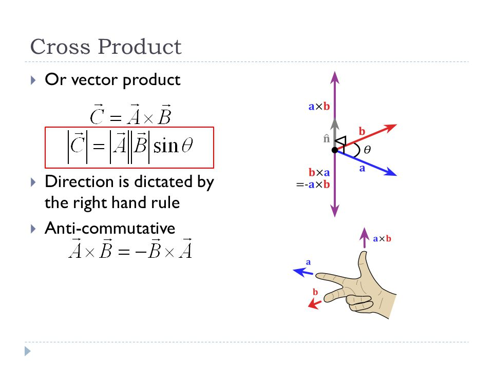 Cross Product by Components