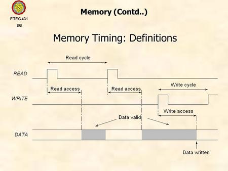 Memory (Contd..) Memory Timing: Definitions ETEG 431 SG.