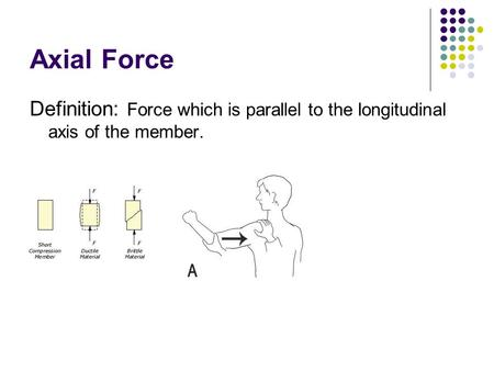 Axial Force Definition: Force which is parallel to the longitudinal axis of the member.