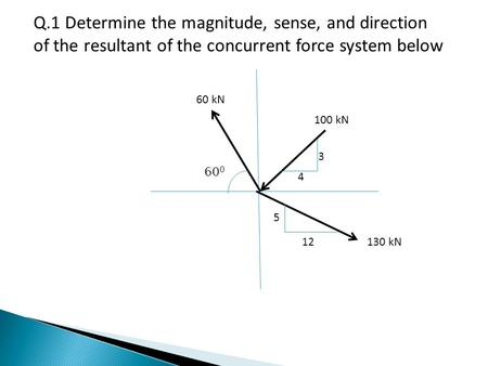 60 kN 100 kN 130 kN Q.1 Determine the magnitude, sense, and direction of the resultant of the concurrent force system below 5 12 3 4 60 0.
