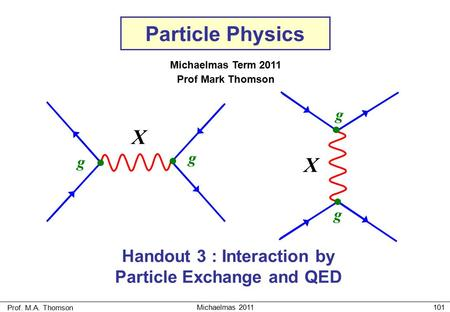 Prof. M.A. Thomson Michaelmas 2011101 Particle Physics Michaelmas Term 2011 Prof Mark Thomson Handout 3 : Interaction by Particle Exchange and QED X X.