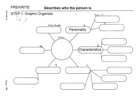 PREWRITE: STEP 1: Graphic Organizer Describes who the person is Personality Characteristics.