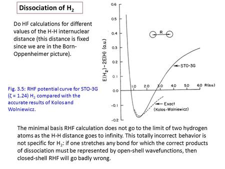 Dissociation of H 2 Do HF calculations for different values of the H-H internuclear distance (this distance is fixed since we are in the Born- Oppenheimer.